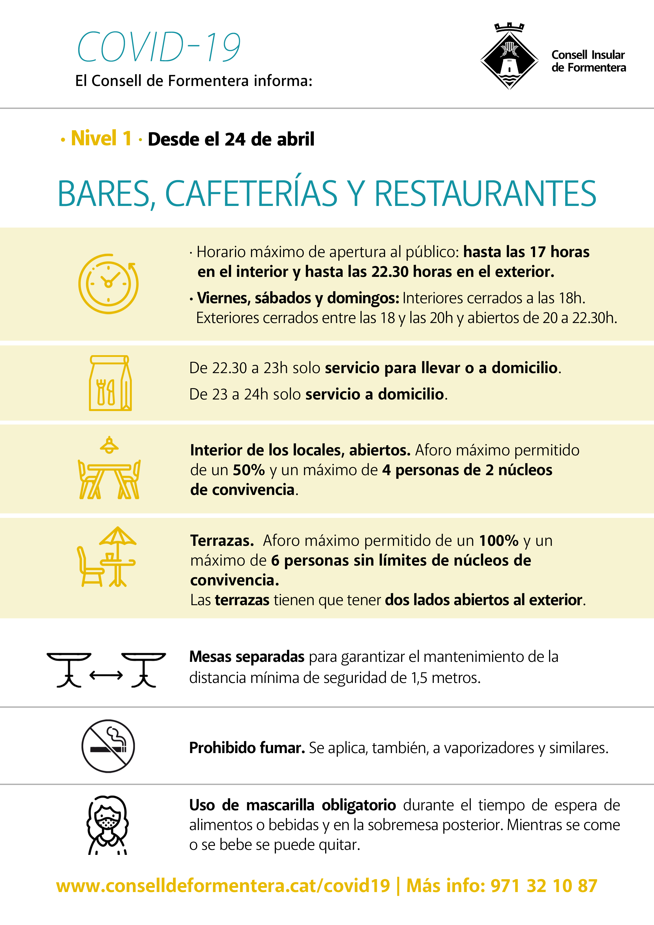 nivell 1 24 abril BARS I RESTAURANTS CAST